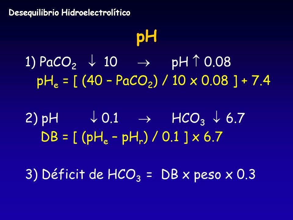 pH 1) PaCO2  10  pH  0.08 pHe = [ (40 – PaCO2) / 10 x 0.08 ] + 7.4